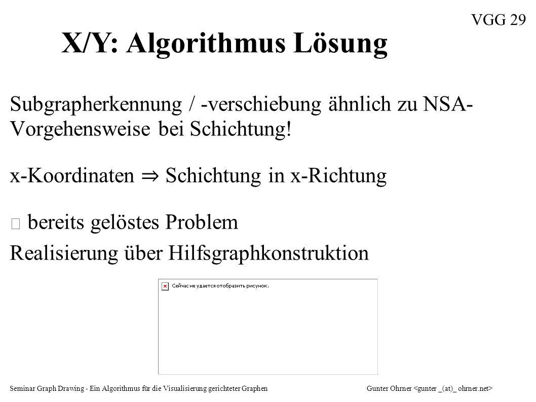 Seminar Graph Drawing - Ein Algorithmus für die Visualisierung gerichteter GraphenGunter Ohrner VGG 29 X/Y: Algorithmus Lösung Subgrapherkennung / -ve