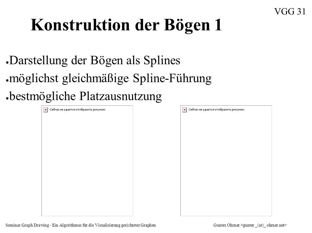 Seminar Graph Drawing - Ein Algorithmus für die Visualisierung gerichteter GraphenGunter Ohrner VGG 31 Konstruktion der Bögen 1 ● Darstellung der Böge