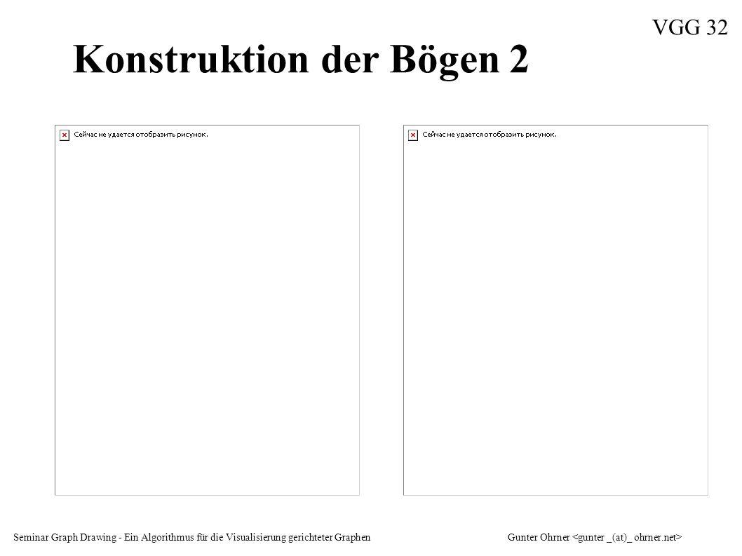 Seminar Graph Drawing - Ein Algorithmus für die Visualisierung gerichteter GraphenGunter Ohrner VGG 32 Konstruktion der Bögen 2