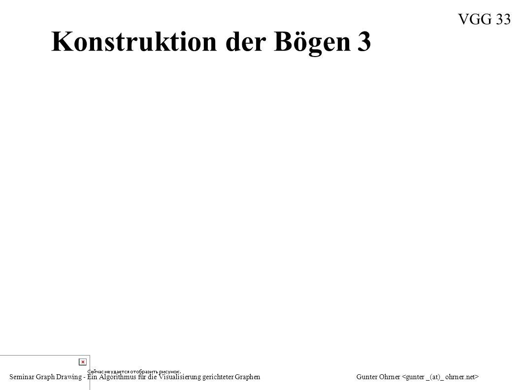 Seminar Graph Drawing - Ein Algorithmus für die Visualisierung gerichteter GraphenGunter Ohrner VGG 33 Konstruktion der Bögen 3