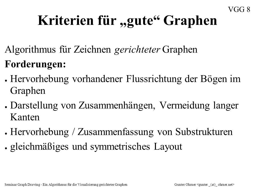 Seminar Graph Drawing - Ein Algorithmus für die Visualisierung gerichteter GraphenGunter Ohrner VGG 29 X/Y: Algorithmus Lösung Subgrapherkennung / -verschiebung ähnlich zu NSA- Vorgehensweise bei Schichtung.