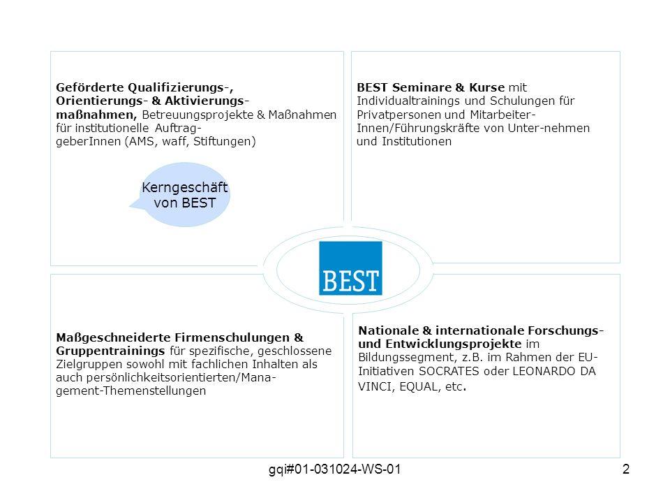 gqi#01-031024-WS-012 Maßgeschneiderte Firmenschulungen & Gruppentrainings für spezifische, geschlossene Zielgruppen sowohl mit fachlichen Inhalten als auch persönlichkeitsorientierten/Mana- gement-Themenstellungen Nationale & internationale Forschungs- und Entwicklungsprojekte im Bildungssegment, z.B.