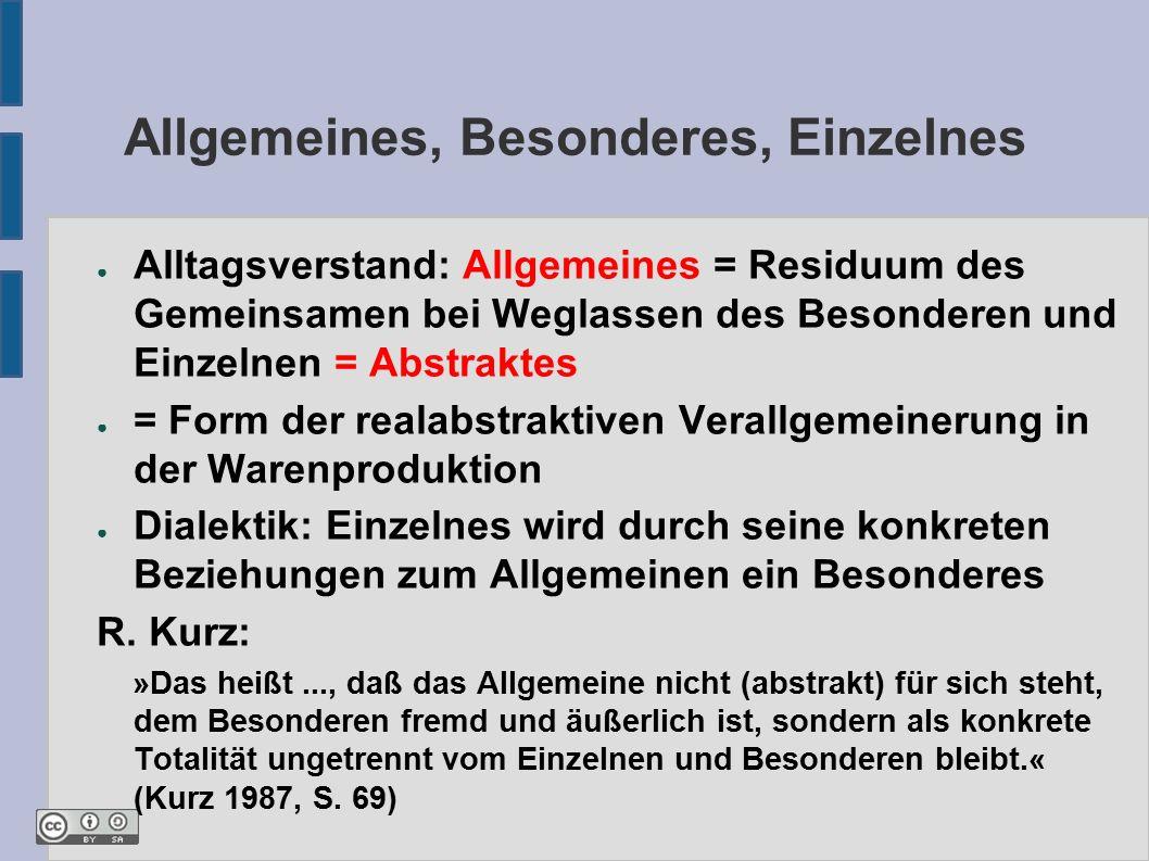 Abstrakt- und Konkret-Allgemeines Abstrakt-Allgemeines: ● Besonderes verschwindet als Ununterscheidbares im Allgemeinen ● Einzelnes und Besonderes steht dem Allgemeinen äußerlich gegenüber Konkret-Allgemeines: ● Besonderes ist Repräsentant des Allgemeinen ● Das Konkret-Allgemeine ist das »Reichtum des Besonderen in sich fassende Allgemeine« (Hegel 1979, S.