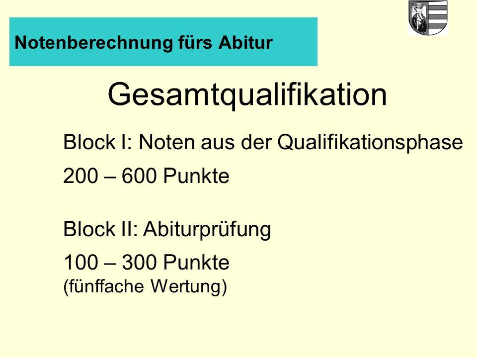 Notenberechnung fürs Abitur Gesamtqualifikation Block I: Noten aus der Qualifikationsphase 200 – 600 Punkte Block II: Abiturprüfung 100 – 300 Punkte (fünffache Wertung)
