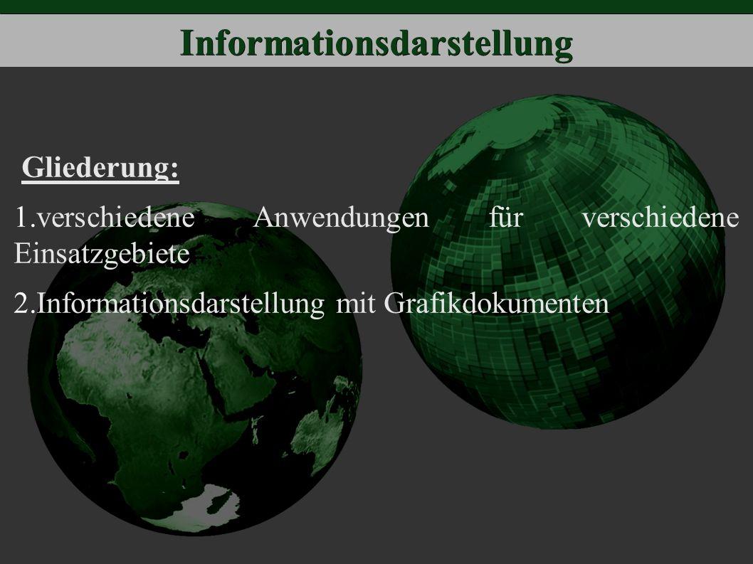 Informationsdarstellung Gliederung: 1.verschiedene Anwendungen für verschiedene Einsatzgebiete 2.Informationsdarstellung mit Grafikdokumenten