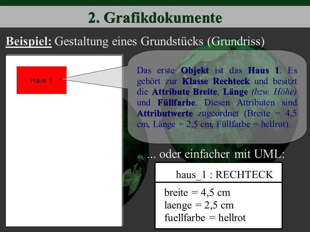 2. Grafikdokumente Beispiel: Beispiel: Gestaltung eines Grundstücks (Grundriss) Haus 1 ObjektHaus 1 Klasse Rechteck Attribute Breite Länge Füllfarbe A
