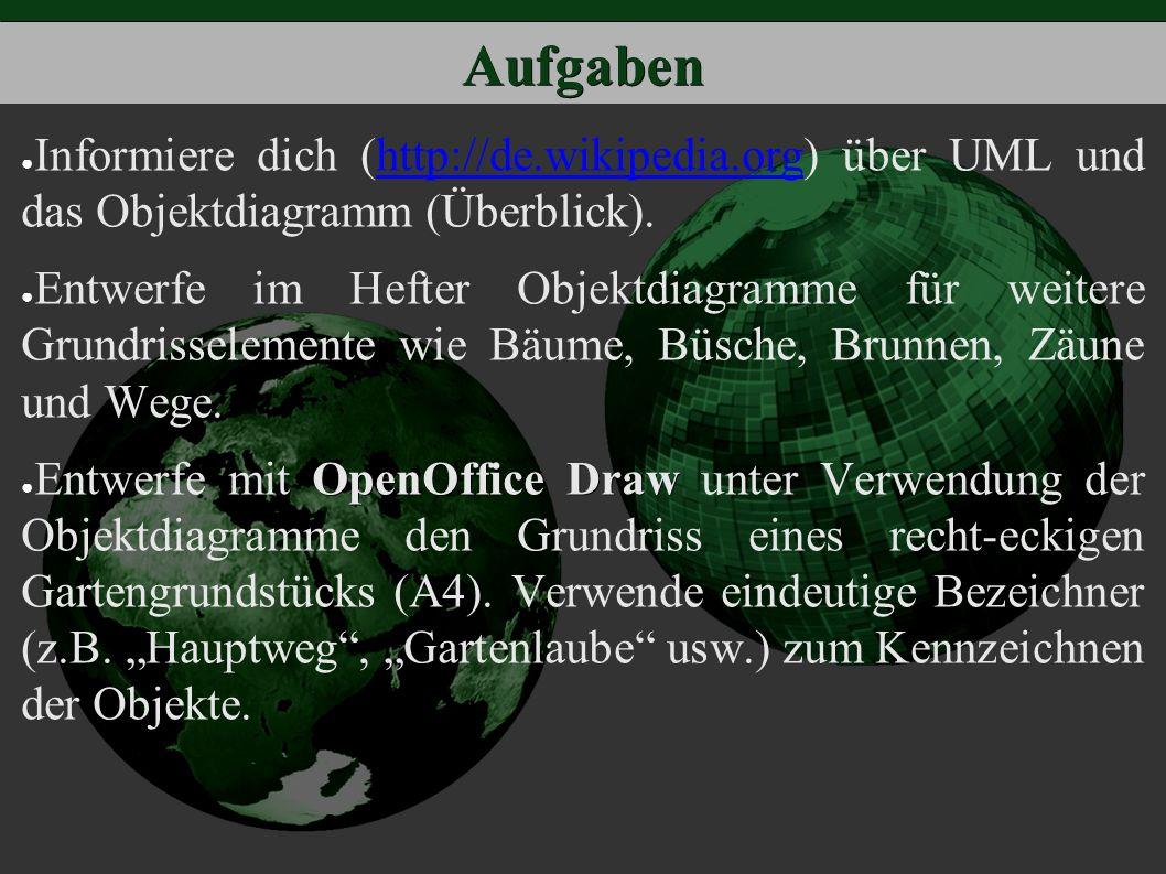 Aufgaben ● Informiere dich (http://de.wikipedia.org) über UML und das Objektdiagramm (Überblick).http://de.wikipedia.org ● Entwerfe im Hefter Objektdi