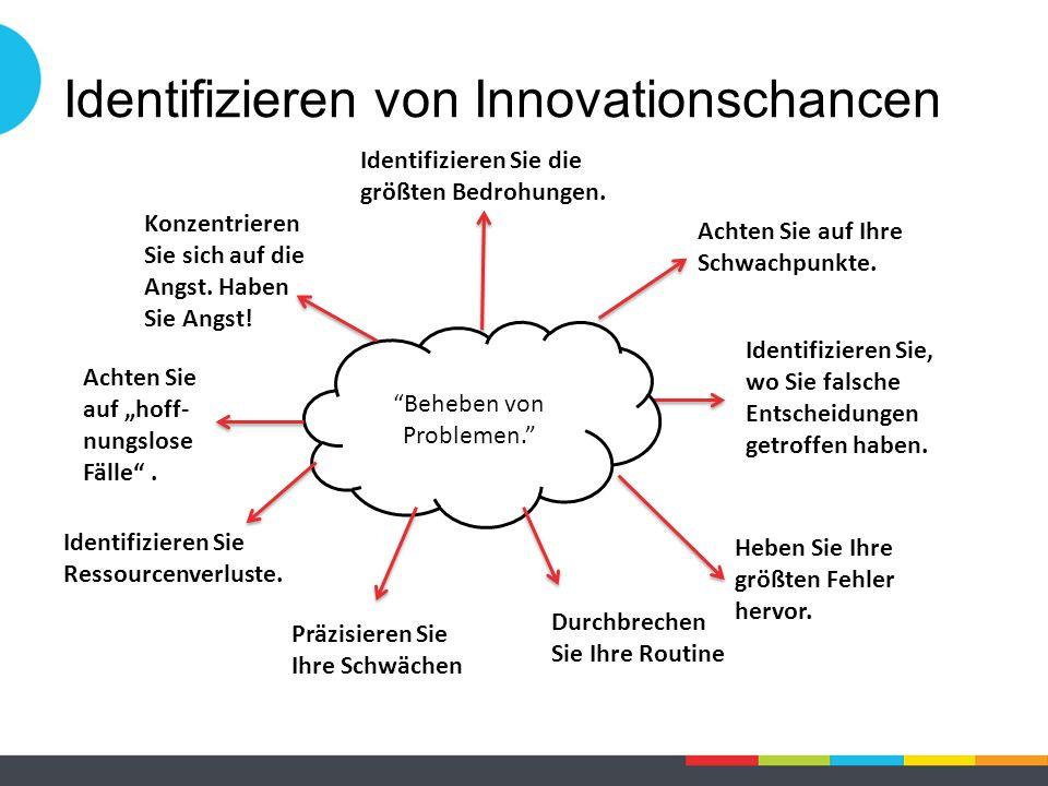 Identifizieren von Innovationschancen Beheben von Problemen. Achten Sie auf Ihre Schwachpunkte.