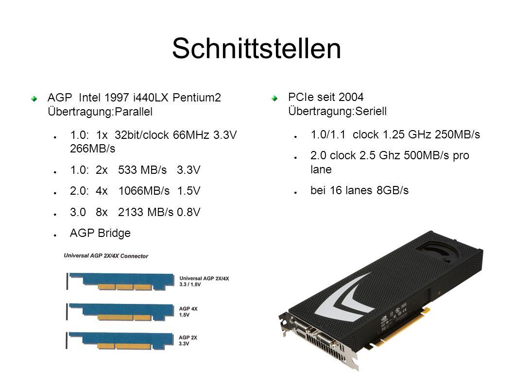 Schnittstellen AGP Intel 1997 i440LX Pentium2 Übertragung:Parallel ● 1.0: 1x 32bit/clock 66MHz 3.3V 266MB/s ● 1.0: 2x 533 MB/s 3.3V ● 2.0: 4x 1066MB/s 1.5V ● 3.0 8x 2133 MB/s 0.8V ● AGP Bridge PCIe seit 2004 Übertragung:Seriell ● 1.0/1.1 clock 1.25 GHz 250MB/s ● 2.0 clock 2.5 Ghz 500MB/s pro lane ● bei 16 lanes 8GB/s