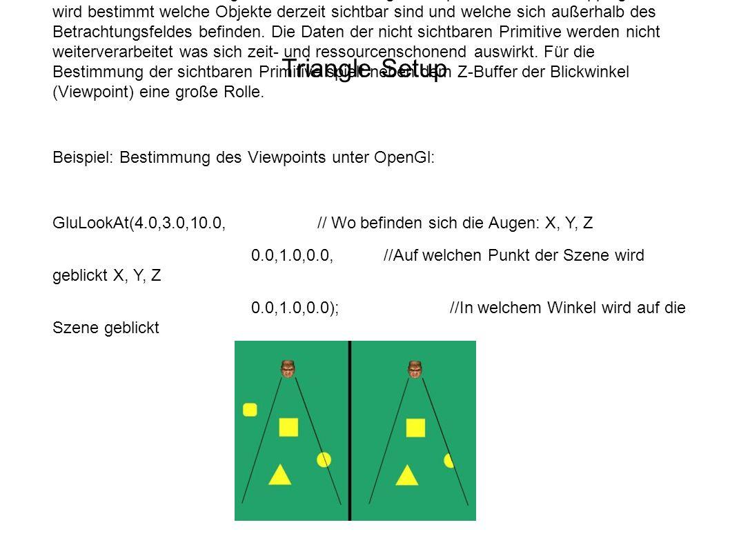 Triangle Setup Der nächste Verarbeitungsschritt ist das Triangle-Setup. Anhand einer Clippingeinheit wird bestimmt welche Objekte derzeit sichtbar sin