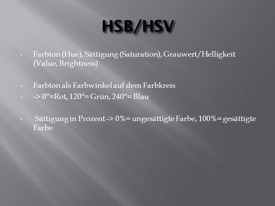 HSB/HSV Farbton (Hue), Sättigung (Saturation), Grauwert/Helligkeit (Value, Brightness) Farbton als Farbwinkel auf dem Farbkreis -> 0°=Rot, 120°= Grün, 240°= Blau Sättigung in Prozent -> 0%= ungesättigte Farbe, 100%= gesättigte Farbe