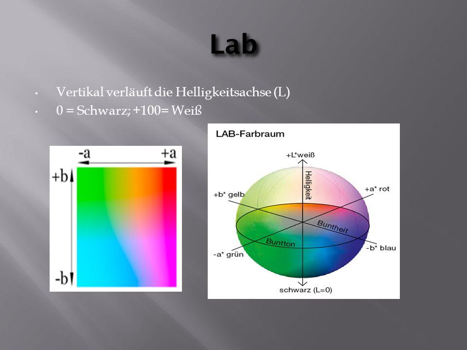 Lab Vertikal verläuft die Helligkeitsachse (L) 0 = Schwarz; +100= Weiß
