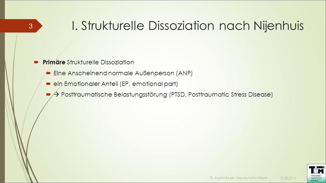 I. Strukturelle Dissoziation nach Nijenhuis  Primäre Strukturelle Dissoziation  Eine Anscheinend normale Außenperson (ANP)  ein Emotionaler Anteil