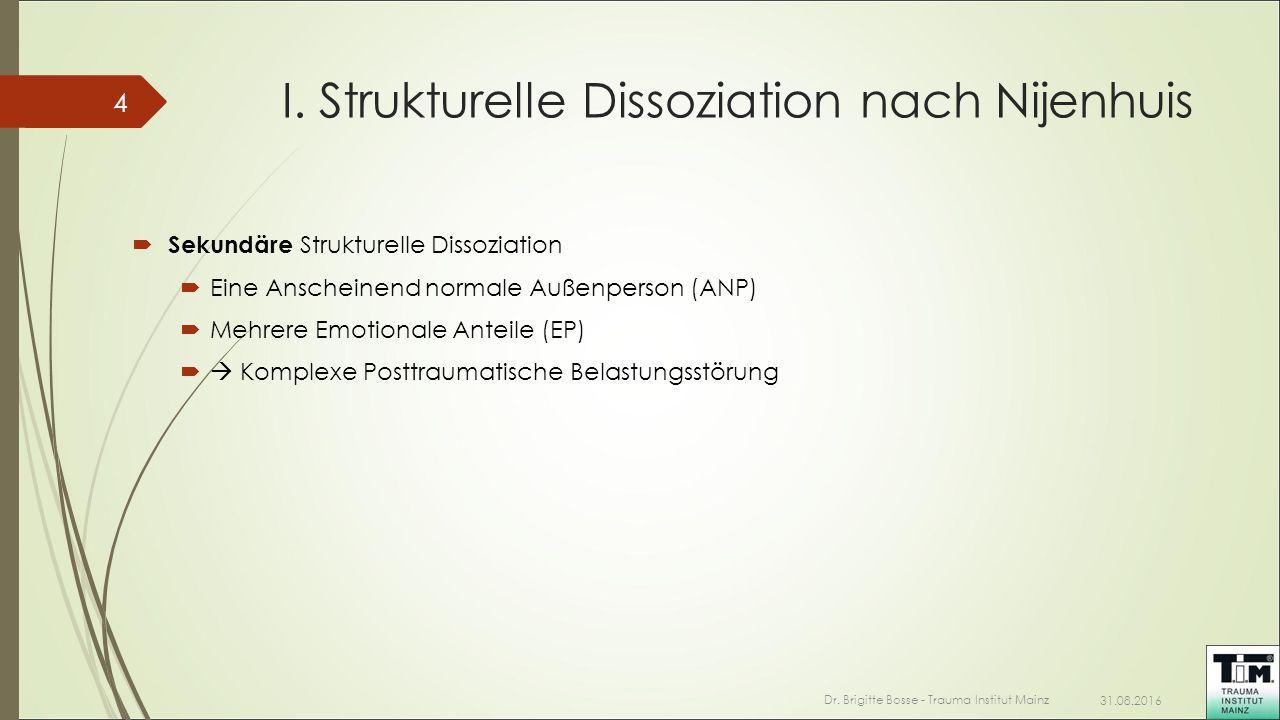 I. Strukturelle Dissoziation nach Nijenhuis 31.08.2016 Dr. Brigitte Bosse - Trauma Institut Mainz 4  Sekundäre Strukturelle Dissoziation  Eine Ansch