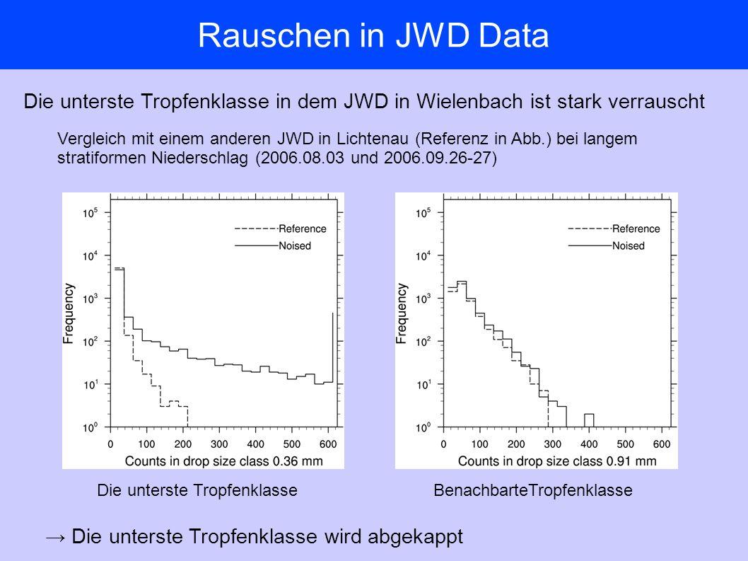 Rauschen in JWD Data Die unterste Tropfenklasse in dem JWD in Wielenbach ist stark verrauscht Vergleich mit einem anderen JWD in Lichtenau (Referenz in Abb.) bei langem stratiformen Niederschlag (2006.08.03 und 2006.09.26-27) Die unterste TropfenklasseBenachbarteTropfenklasse → Die unterste Tropfenklasse wird abgekappt