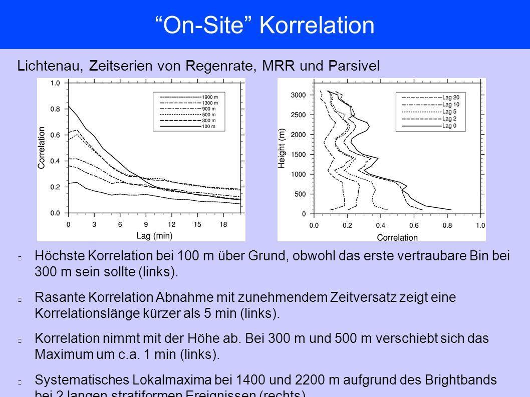 On-Site Korrelation Höchste Korrelation bei 100 m über Grund, obwohl das erste vertraubare Bin bei 300 m sein sollte (links).
