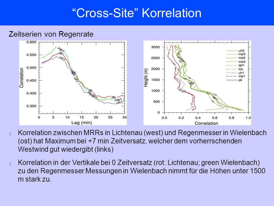 Cross-Site Korrelation Korrelation zwischen MRRs in Lichtenau (west) und Regenmesser in Wielenbach (ost) hat Maximum bei +7 min Zeitversatz, welcher dem vorherrschenden Westwind gut wiedergibt (links) Korrelation in der Vertikale bei 0 Zeitversatz (rot: Lichtenau; green Wielenbach) zu den Regenmesser Messungen in Wielenbach nimmt für die Höhen unter 1500 m stark zu.