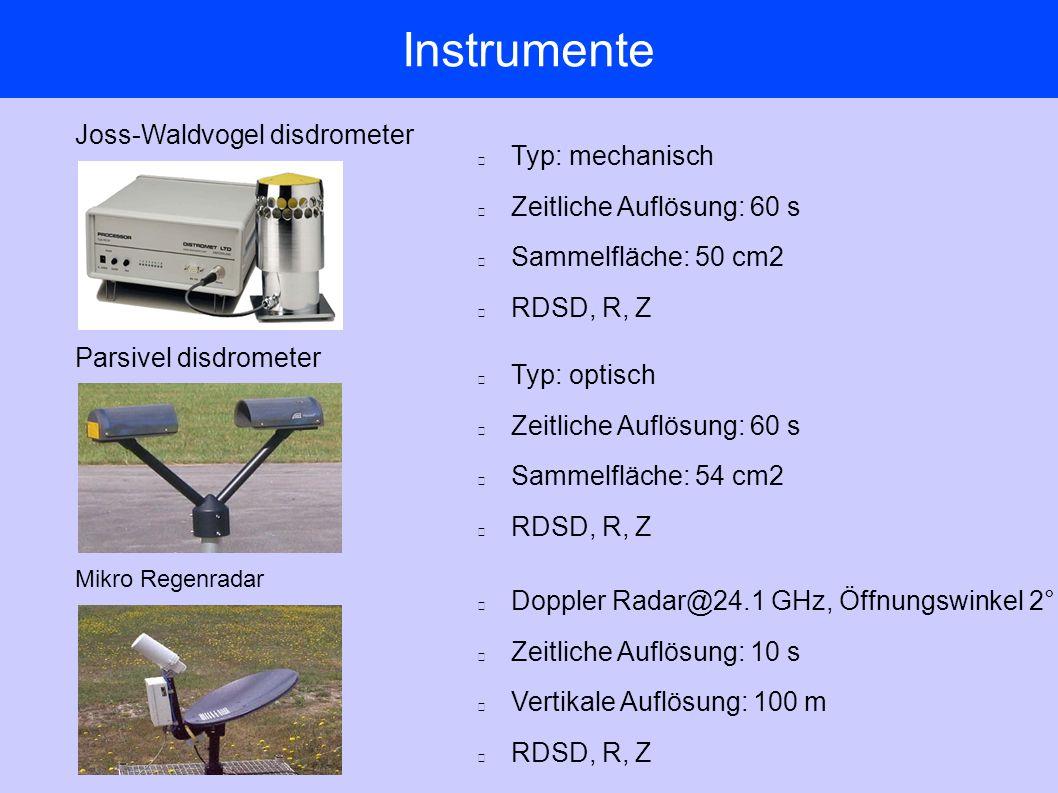 Instrumente Typ: mechanisch Zeitliche Auflösung: 60 s Sammelfläche: 50 cm2 RDSD, R, Z Joss-Waldvogel disdrometer Parsivel disdrometer Mikro Regenradar Typ: optisch Zeitliche Auflösung: 60 s Sammelfläche: 54 cm2 RDSD, R, Z Doppler Radar@24.1 GHz, Öffnungswinkel 2° Zeitliche Auflösung: 10 s Vertikale Auflösung: 100 m RDSD, R, Z