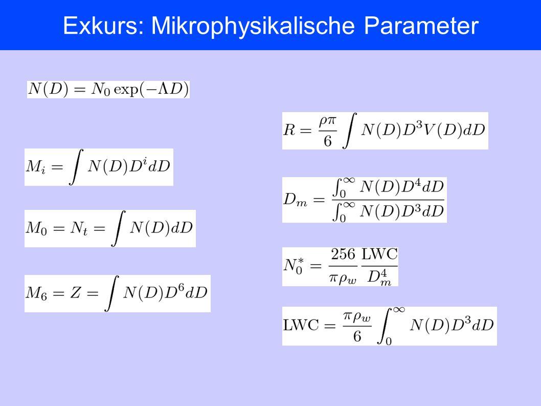 Exkurs: Mikrophysikalische Parameter