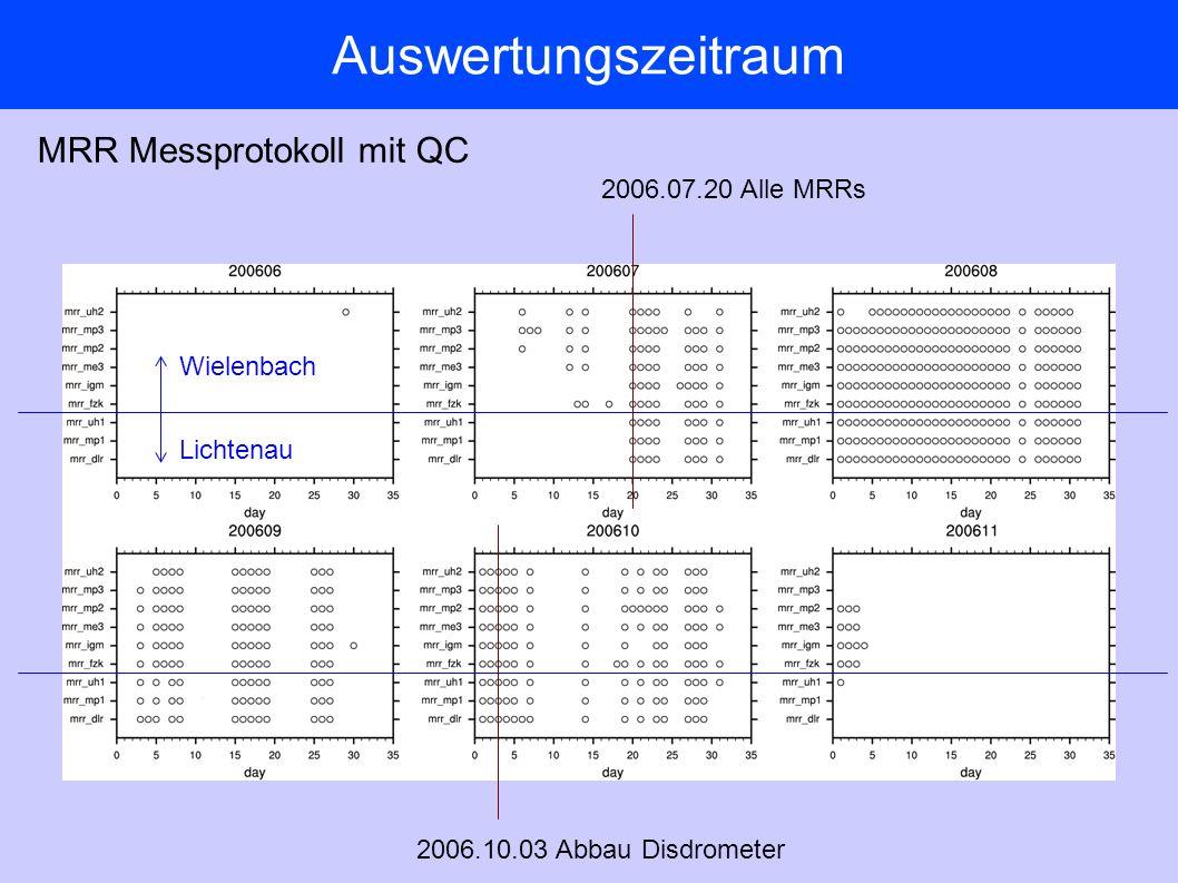Auswertungszeitraum MRR Messprotokoll mit QC Wielenbach Lichtenau 2006.07.20 Alle MRRs 2006.10.03 Abbau Disdrometer