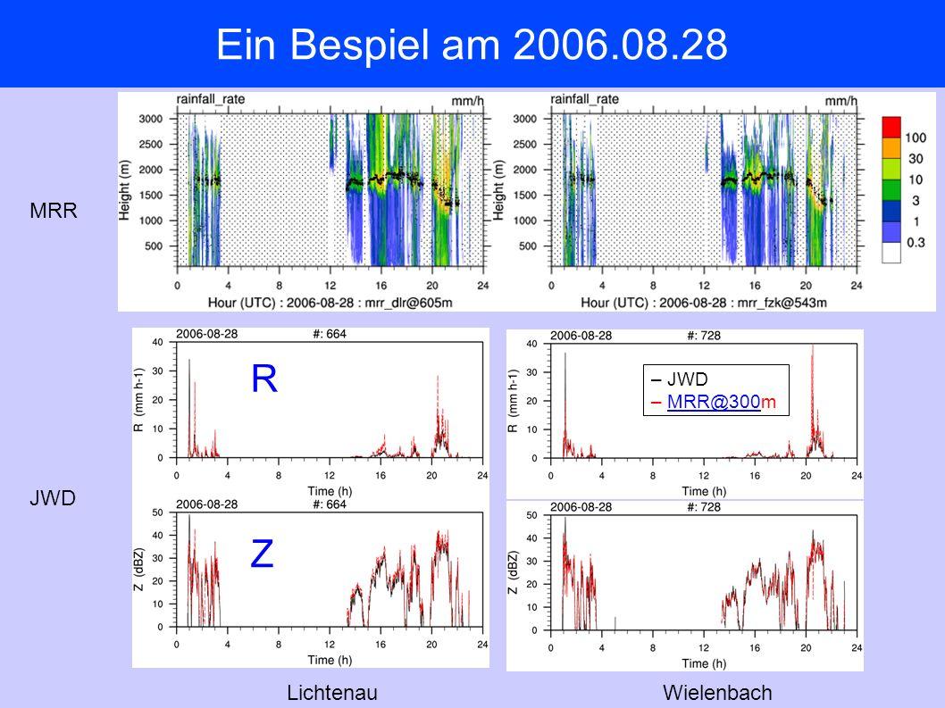 Ein Bespiel am 2006.08.28 MRR – JWD – MRR@300mMRR@300 JWD Lichtenau Wielenbach R Z