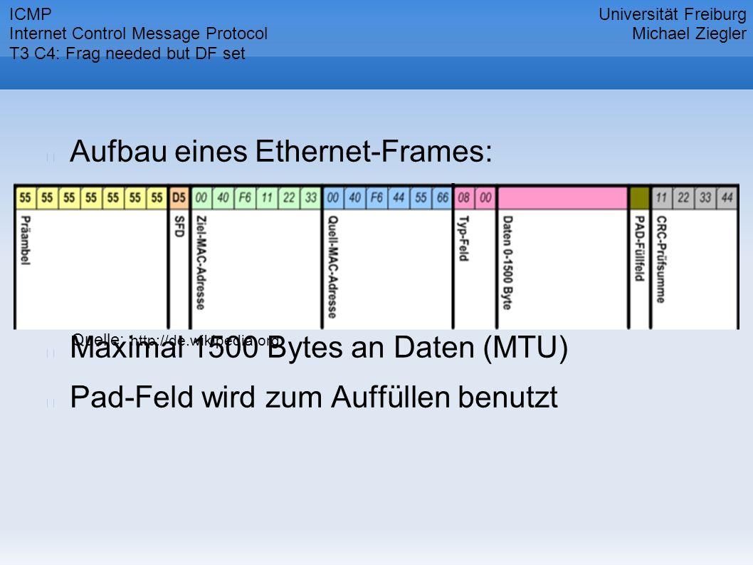 Aufbau eines Ethernet-Frames: Maximal 1500 Bytes an Daten (MTU) Pad-Feld wird zum Auffüllen benutzt Universität Freiburg Michael Ziegler ICMP Internet Control Message Protocol T3 C4: Frag needed but DF set Quelle: http://de.wikipedia.org