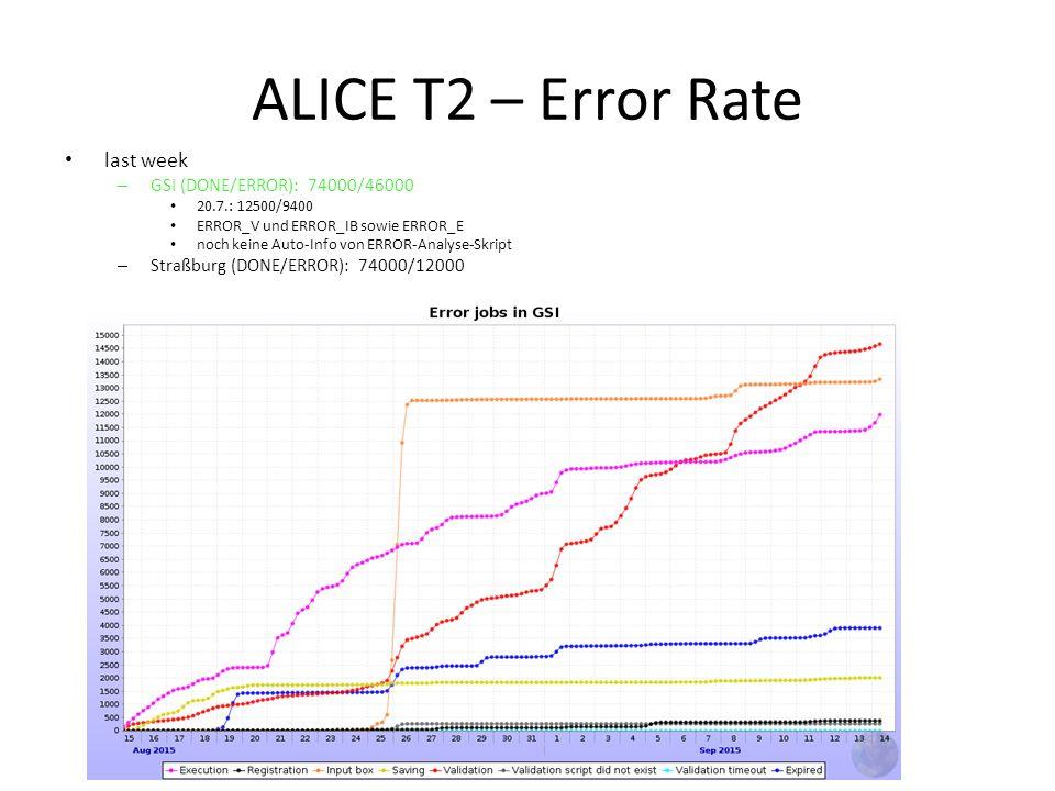 ALICE T2 – Error Rate last week – GSI (DONE/ERROR): 74000/46000 20.7.: 12500/9400 ERROR_V und ERROR_IB sowie ERROR_E noch keine Auto-Info von ERROR-Analyse-Skript – Straßburg (DONE/ERROR): 74000/12000