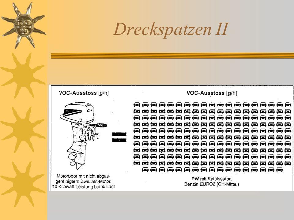 Dreckspatzen II