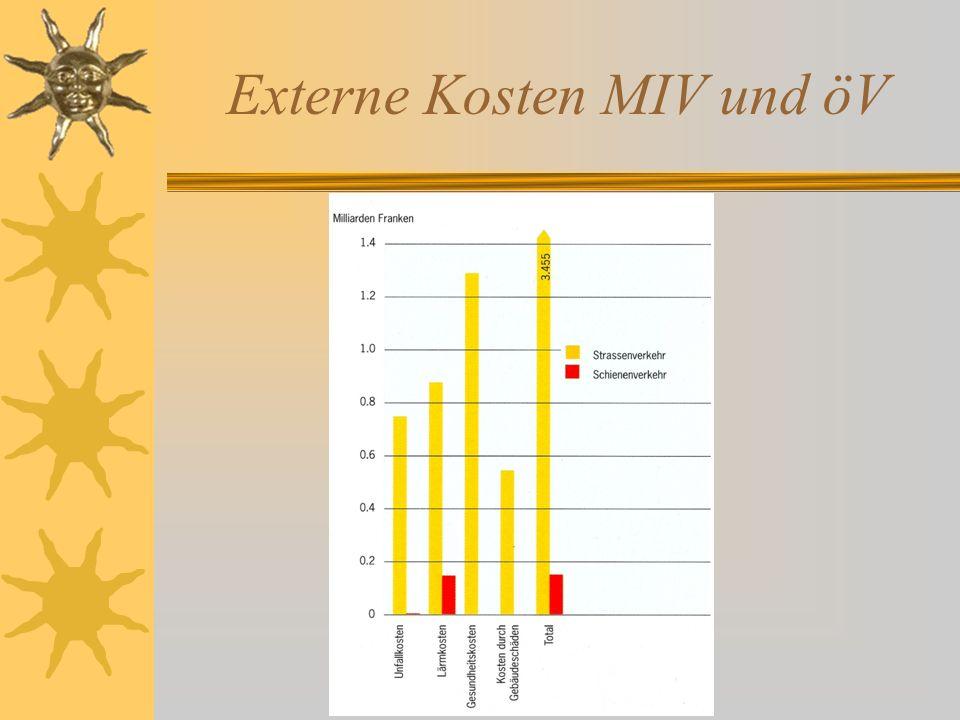 Externe Kosten MIV und öV