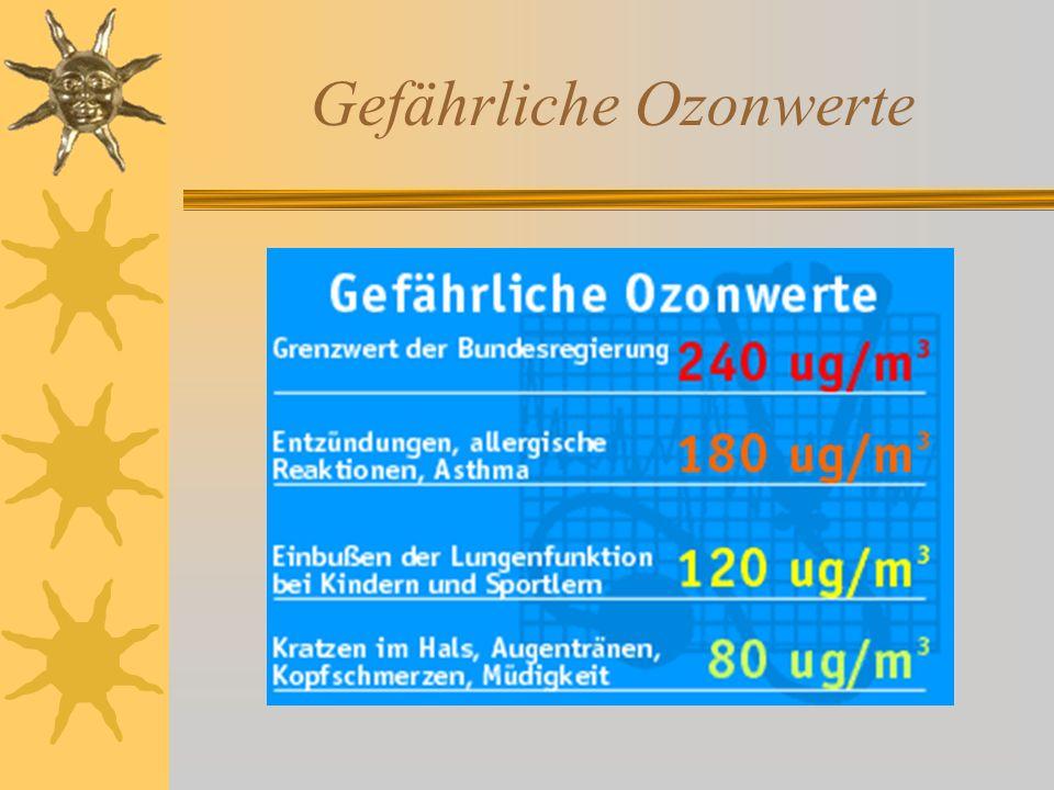 Gefährliche Ozonwerte