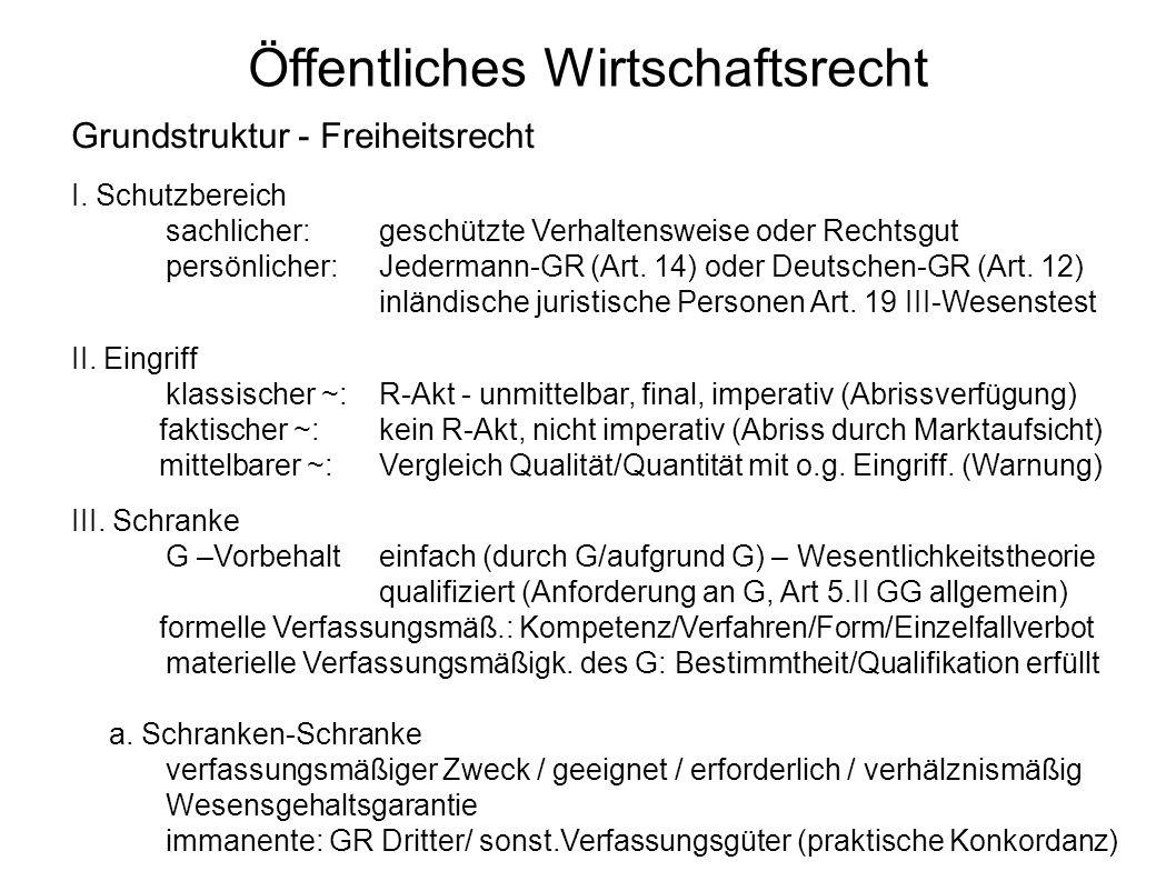 Öffentliches Wirtschaftsrecht Grundstruktur - Freiheitsrecht I. Schutzbereich sachlicher:geschützte Verhaltensweise oder Rechtsgut persönlicher: Jeder