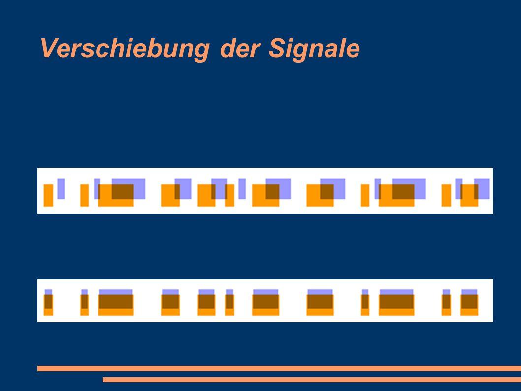 Verschiebung der Signale