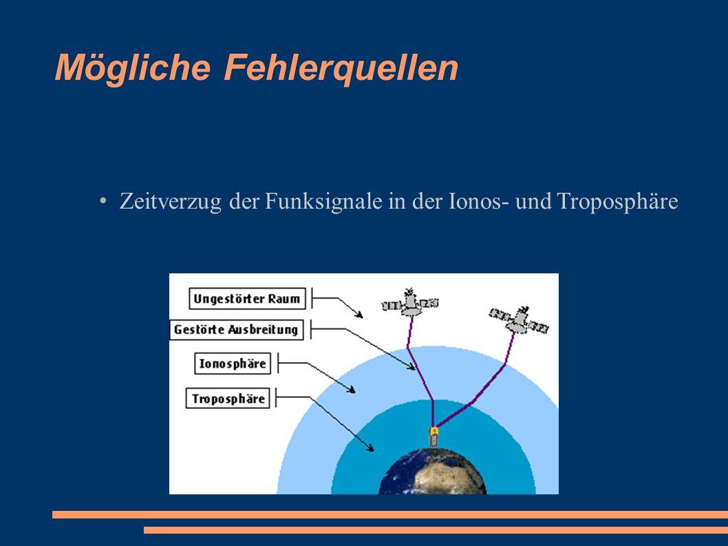 Mögliche Fehlerquellen Zeitverzug der Funksignale in der Ionos- und Troposphäre