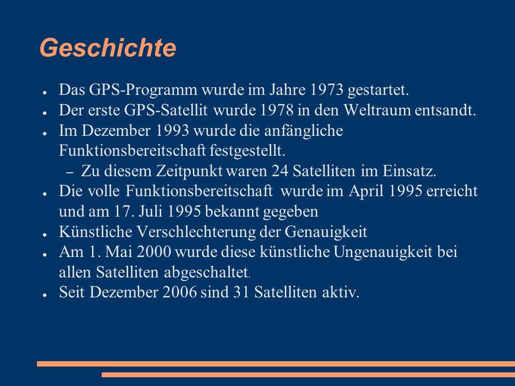 Geschichte ● Das GPS-Programm wurde im Jahre 1973 gestartet.