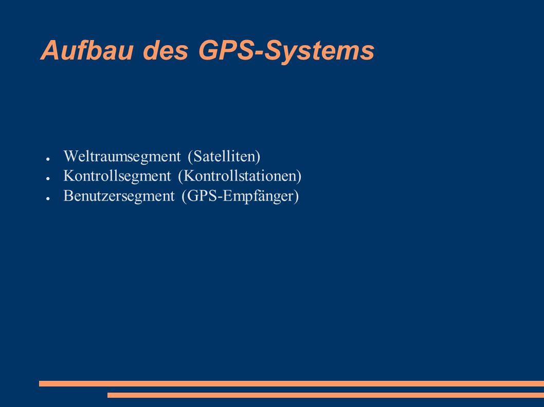 Aufbau des GPS-Systems ● Weltraumsegment (Satelliten) ● Kontrollsegment (Kontrollstationen) ● Benutzersegment (GPS-Empfänger)