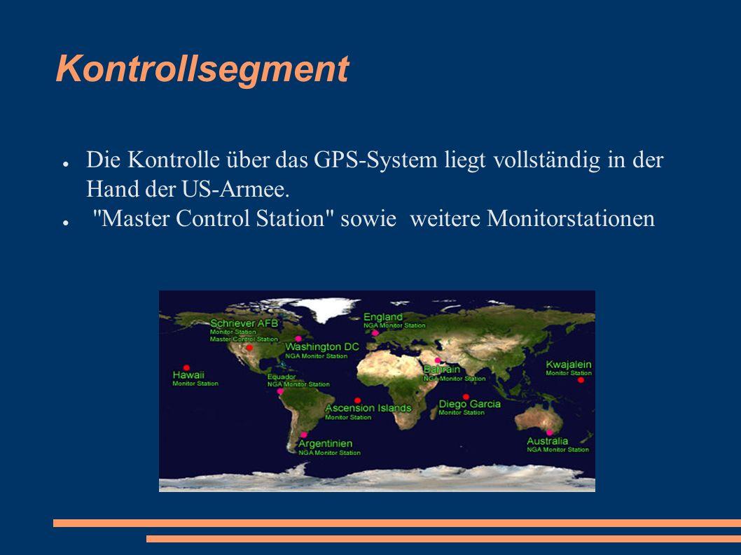 Kontrollsegment Überwacht und steuert die Satelliten Versorgt Satelliten mit korrekten Bahn- und Uhrzeitinformationen