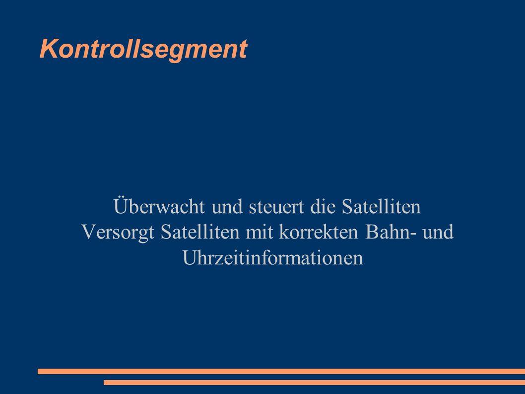 Dienste ● Open Service (OS) – Kostenlos ● Commercial Service (CS) – kostenpflichtig ● Safety-of-Life (SoL) ● Public Regulated Service (PRS)