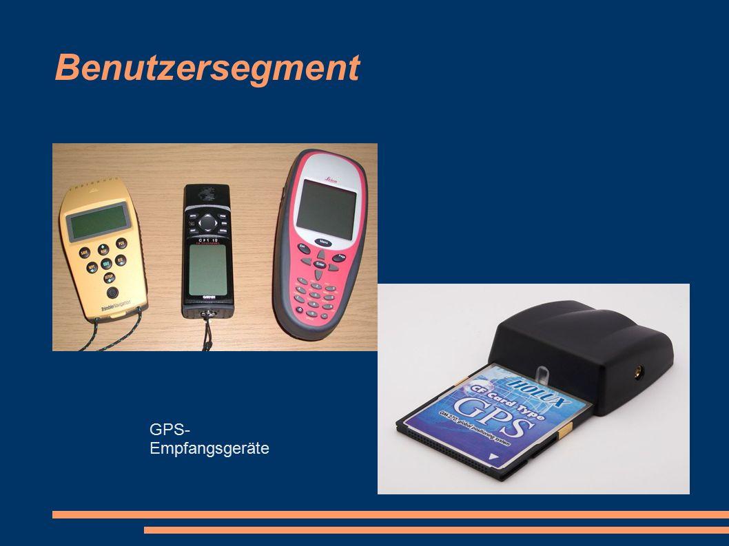Benutzersegment GPS- Empfangsgeräte