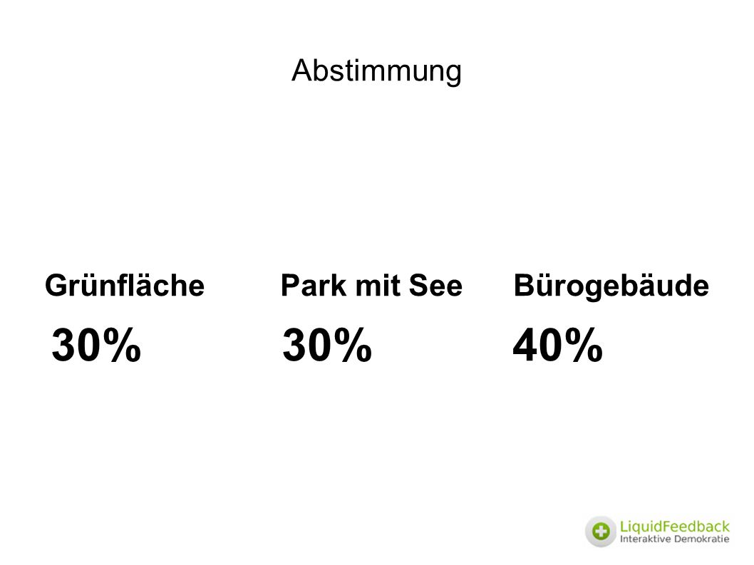 Grünfläche Park mit See Bürogebäude 30% 30% 40%