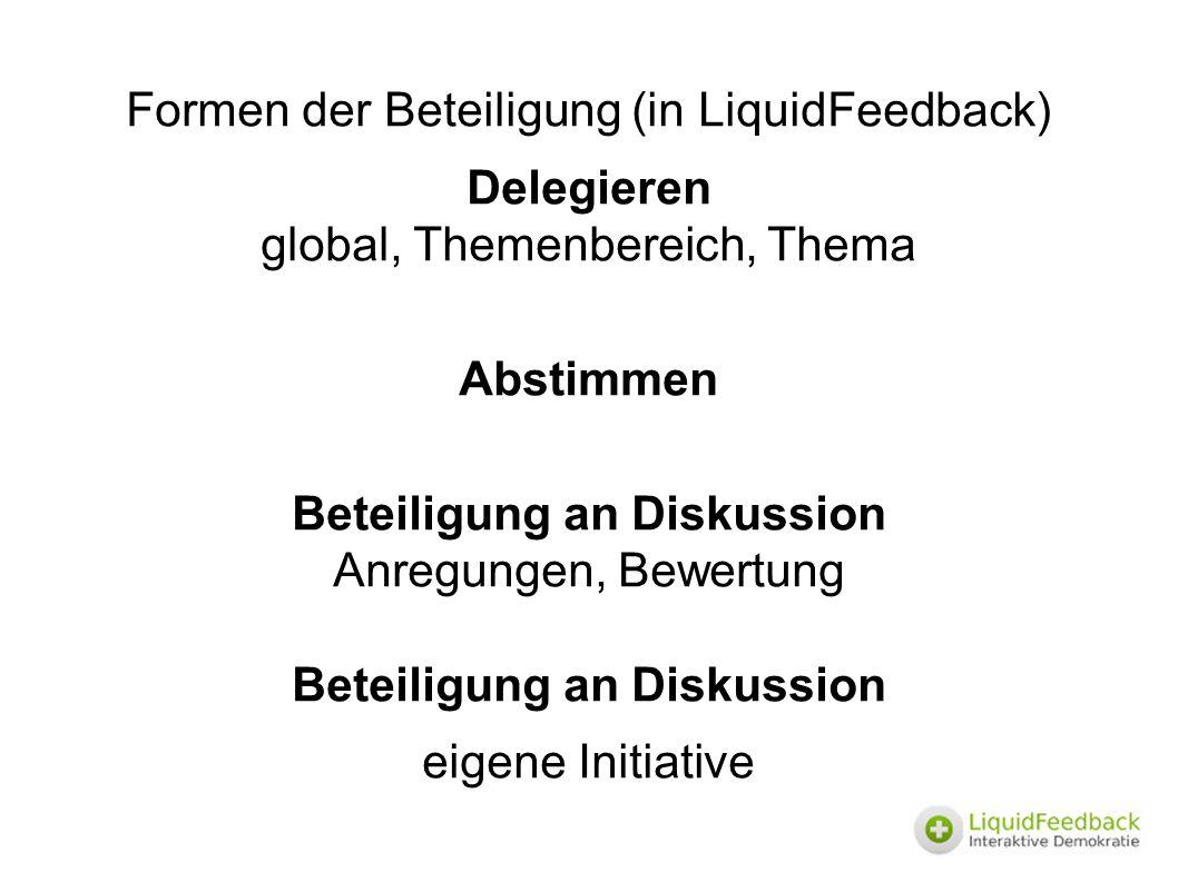 Formen der Beteiligung (in LiquidFeedback) Delegieren global, Themenbereich, Thema Abstimmen Beteiligung an Diskussion Anregungen, Bewertung Beteiligu