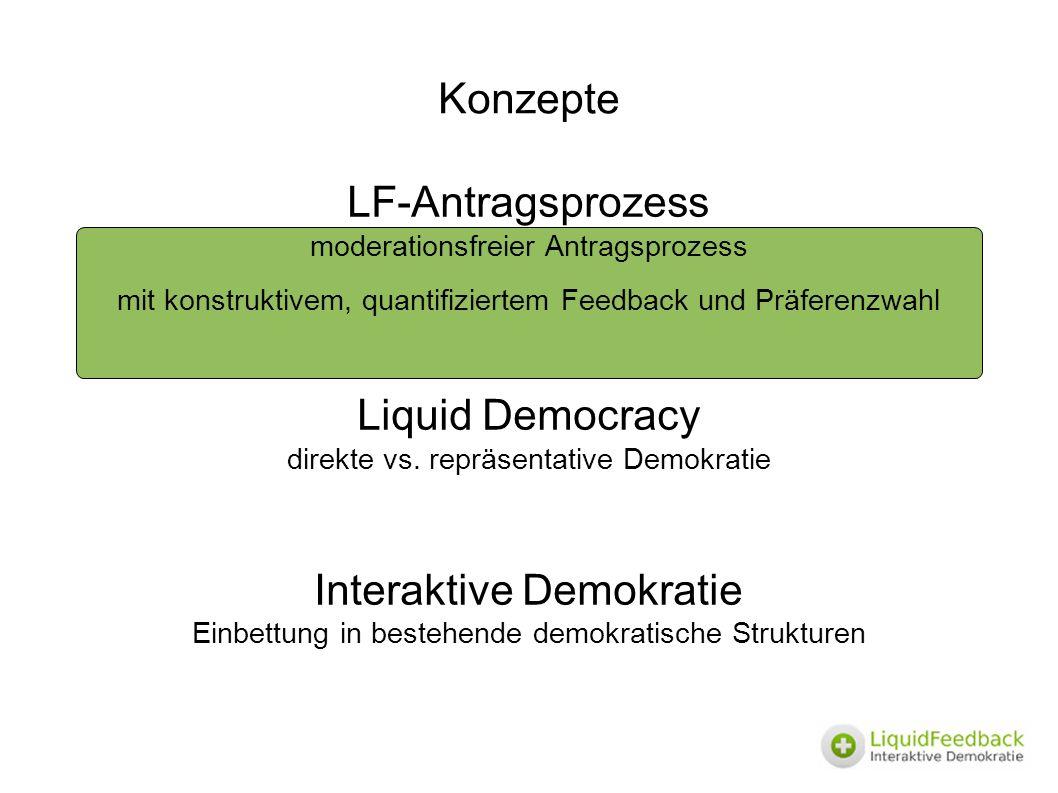 Primärziele innerparteiliche Demokratie demokratische Organisation des Antragsprozesses keine Ja/Nein-Entscheidungen Verzicht auf politischen Einigungszwang vertrauenswürdige und belastbare Ergebnisse Einsatzbarkeit für große Organisationen