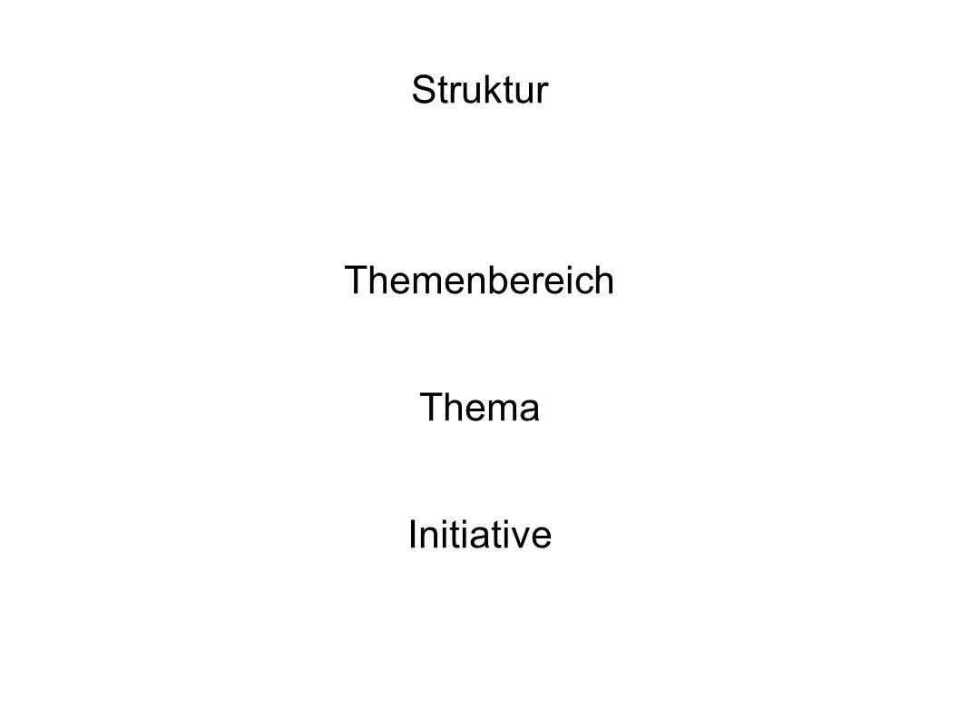 Struktur Themenbereich Thema Initiative
