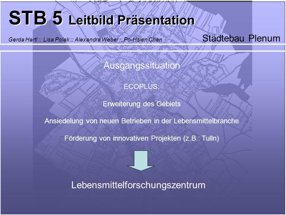 Städtebau Plenum STB 5 Leitbild Präsentation Gerda Hartl :: Lisa Polak :: Alexandra Weber :: Po-Hsien Chen Warum ein Lebensmittelforschungszentrum.