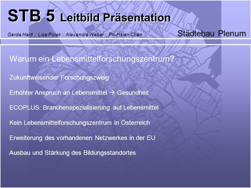 Städtebau Plenum STB 5 Leitbild Präsentation Gerda Hartl :: Lisa Polak :: Alexandra Weber :: Po-Hsien Chen Warum in Wolkersdorf.