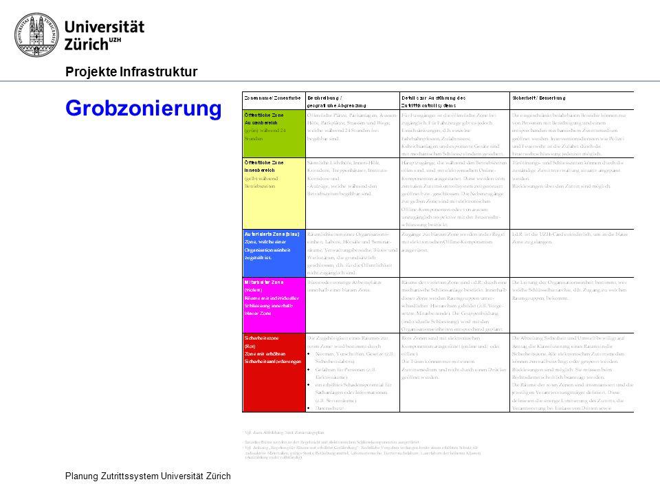Projekte Infrastruktur Grobzonierung Planung Zutrittssystem Universität Zürich