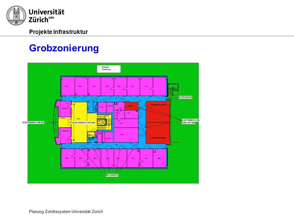 Projekte Infrastruktur Danke Planung Zutrittssystem Universität Zürich Herzlichen Dank für Ihre Mithilfe.