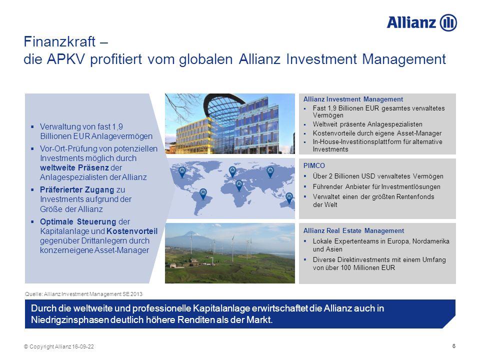 6 © Copyright Allianz 16-09-22 Finanzkraft – die APKV profitiert vom globalen Allianz Investment Management Durch die weltweite und professionelle Kapitalanlage erwirtschaftet die Allianz auch in Niedrigzinsphasen deutlich höhere Renditen als der Markt.