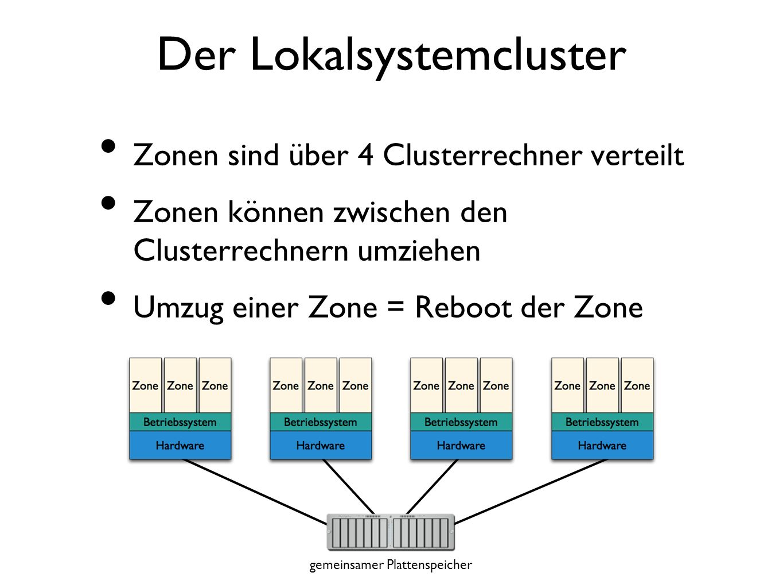 Der Lokalsystemcluster Zonen sind über 4 Clusterrechner verteilt Zonen können zwischen den Clusterrechnern umziehen Umzug einer Zone = Reboot der Zone gemeinsamer Plattenspeicher