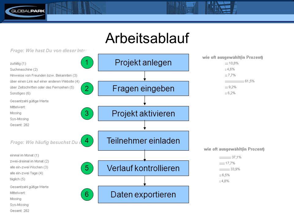 Arbeitsablauf Projekt anlegen Fragen eingeben Projekt aktivieren Teilnehmer einladen Verlauf kontrollieren Daten exportieren 1 2 3 4 5 6