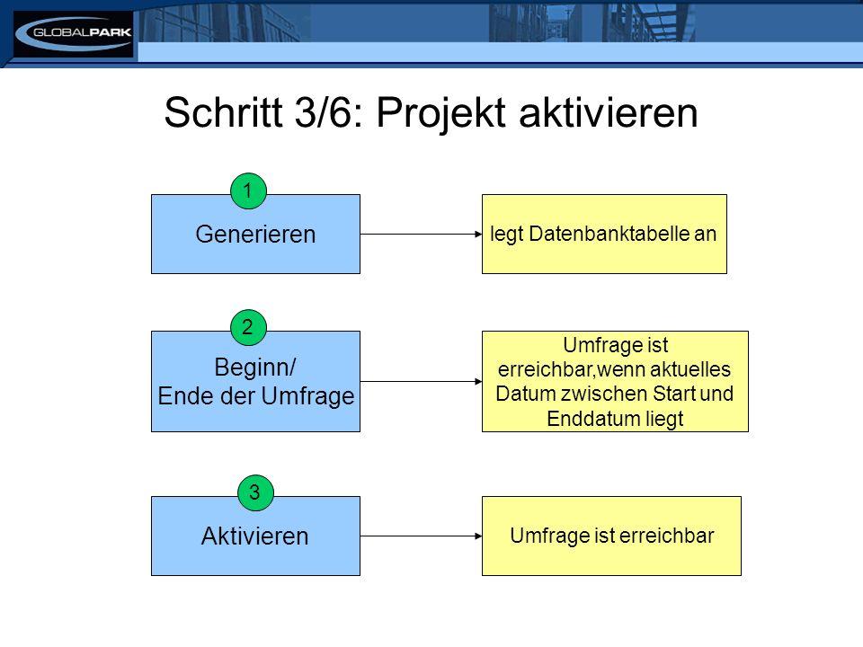 Schritt 3/6: Projekt aktivieren Generieren Beginn/ Ende der Umfrage Aktivieren legt Datenbanktabelle an Umfrage ist erreichbar,wenn aktuelles Datum zwischen Start und Enddatum liegt Umfrage ist erreichbar 1 2 3